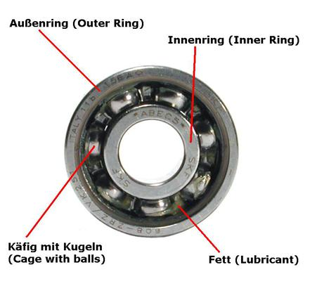 General informations about bearings