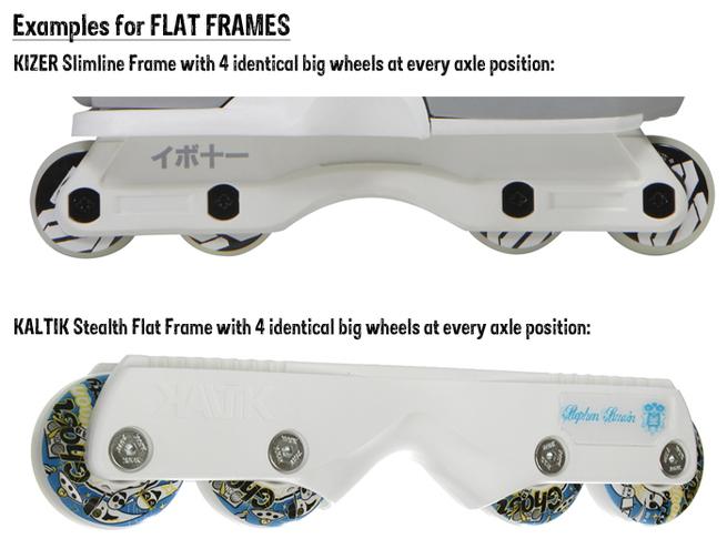 General informations about frames | Grindhouse Skateshop